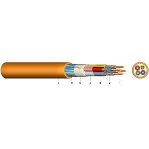 KABEL JE-H(St)H 2*2*0,8 E90 vatrodojavni negorivi narančasti